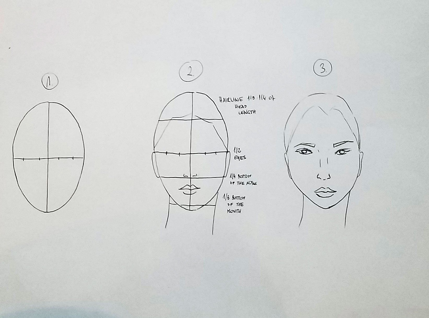 drawing faces in fashion illustration